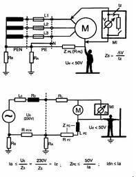 Revize elektro